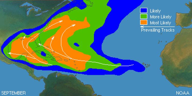 safest Caribbean islands hurricane